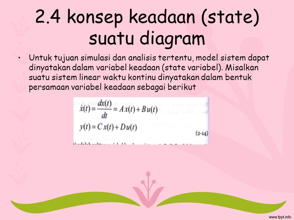 2.4 konsep keadaan (state) suatu diagram