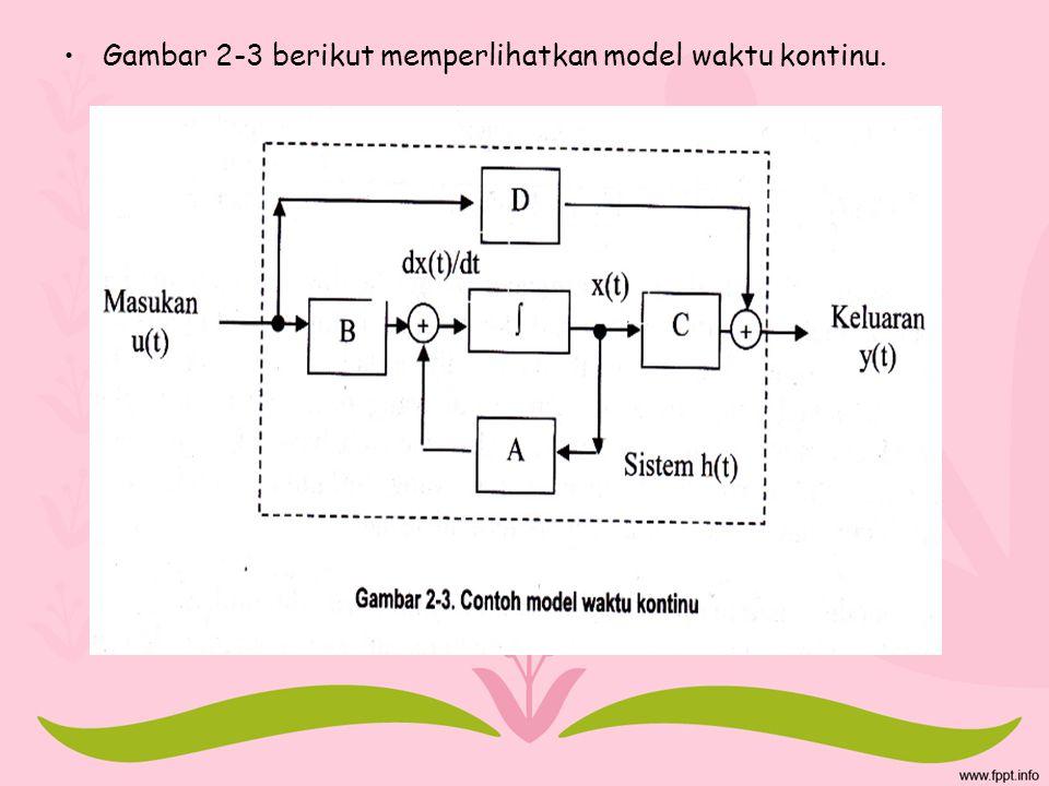 Gambar 2-3 berikut memperlihatkan model waktu kontinu.