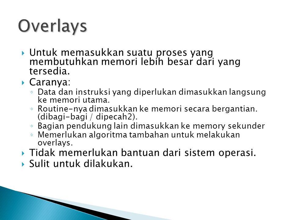 Overlays Untuk memasukkan suatu proses yang membutuhkan memori lebih besar dari yang tersedia. Caranya: