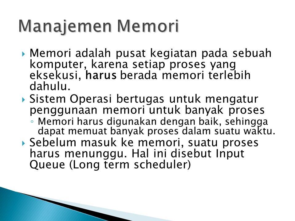 Manajemen Memori Memori adalah pusat kegiatan pada sebuah komputer, karena setiap proses yang eksekusi, harus berada memori terlebih dahulu.