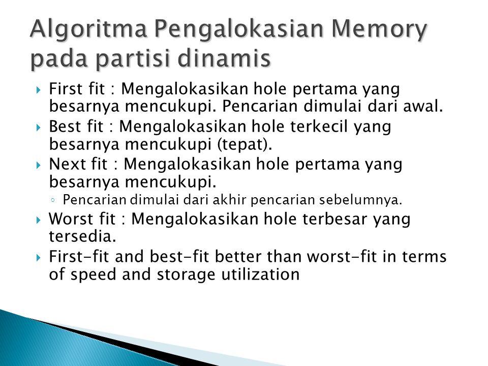 Algoritma Pengalokasian Memory pada partisi dinamis