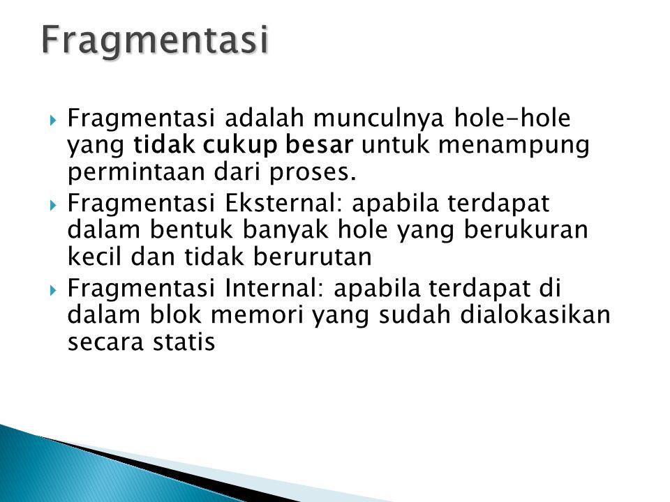 Fragmentasi Fragmentasi adalah munculnya hole-hole yang tidak cukup besar untuk menampung permintaan dari proses.