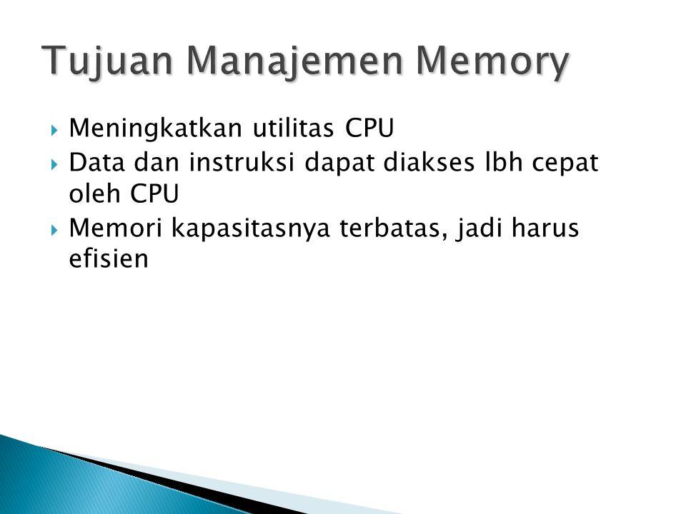 Tujuan Manajemen Memory