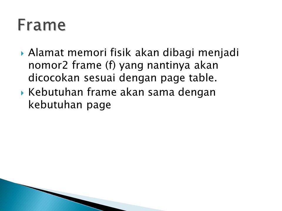 Frame Alamat memori fisik akan dibagi menjadi nomor2 frame (f) yang nantinya akan dicocokan sesuai dengan page table.