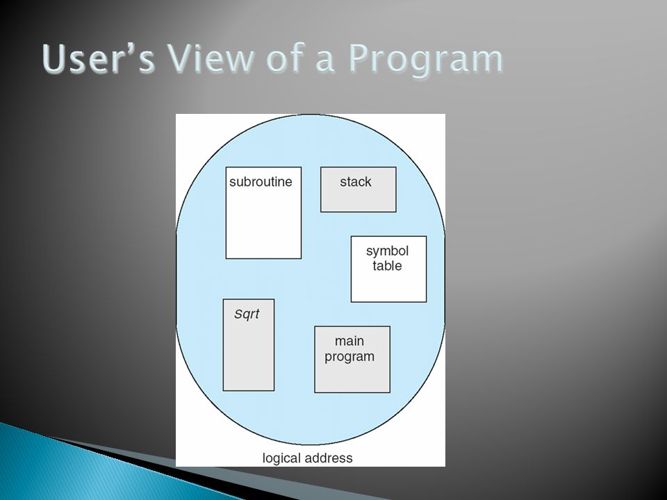 User's View of a Program