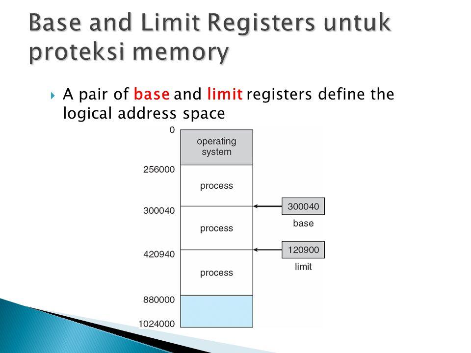 Base and Limit Registers untuk proteksi memory