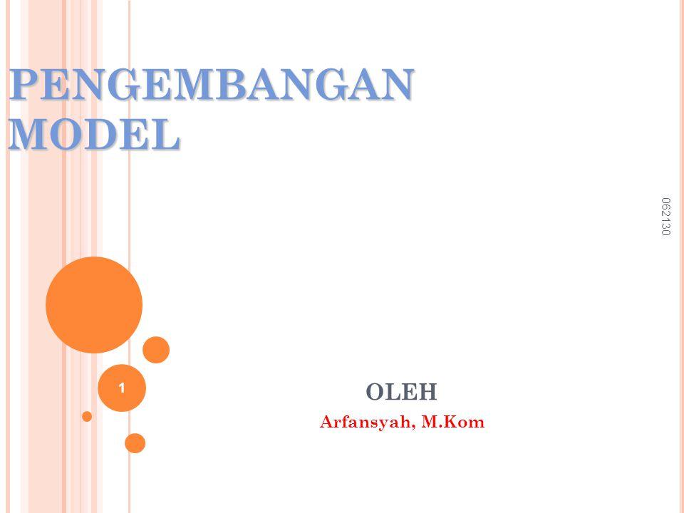 PENGEMBANGAN MODEL 062130 OLEH Arfansyah, M.Kom