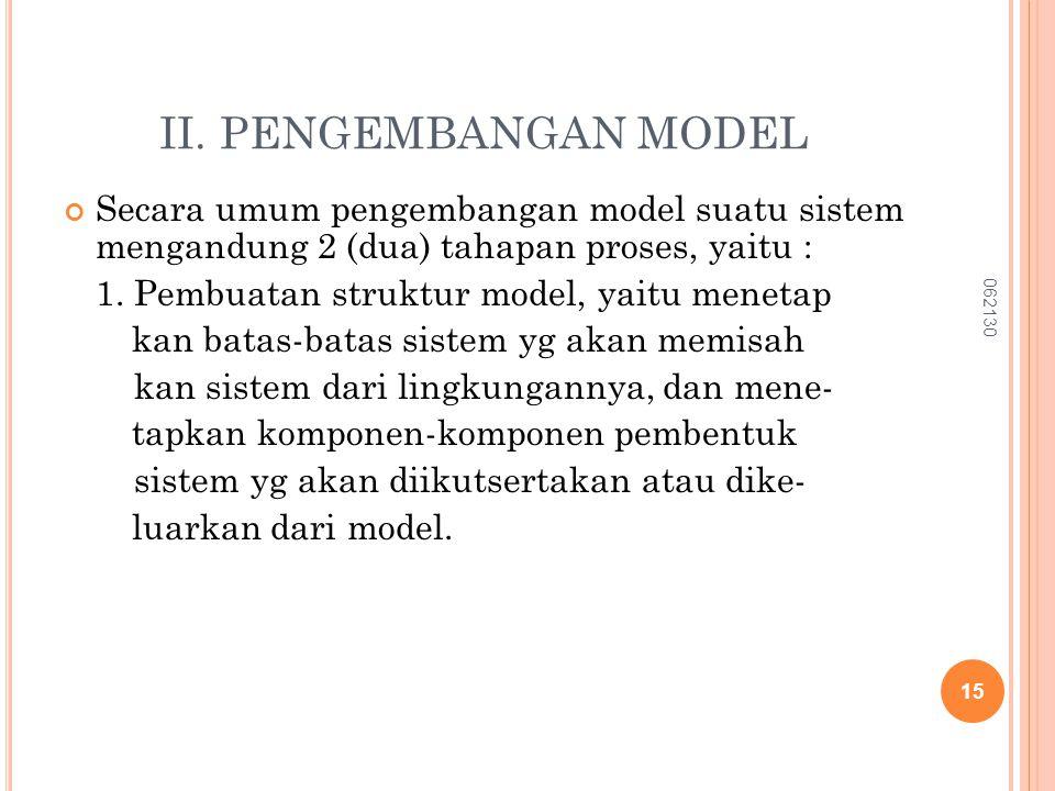 II. PENGEMBANGAN MODEL Secara umum pengembangan model suatu sistem mengandung 2 (dua) tahapan proses, yaitu :