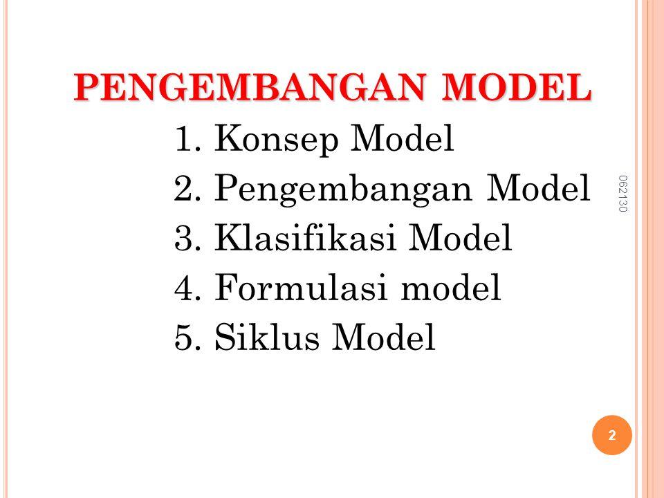 PENGEMBANGAN MODEL 1. Konsep Model 2. Pengembangan Model 3