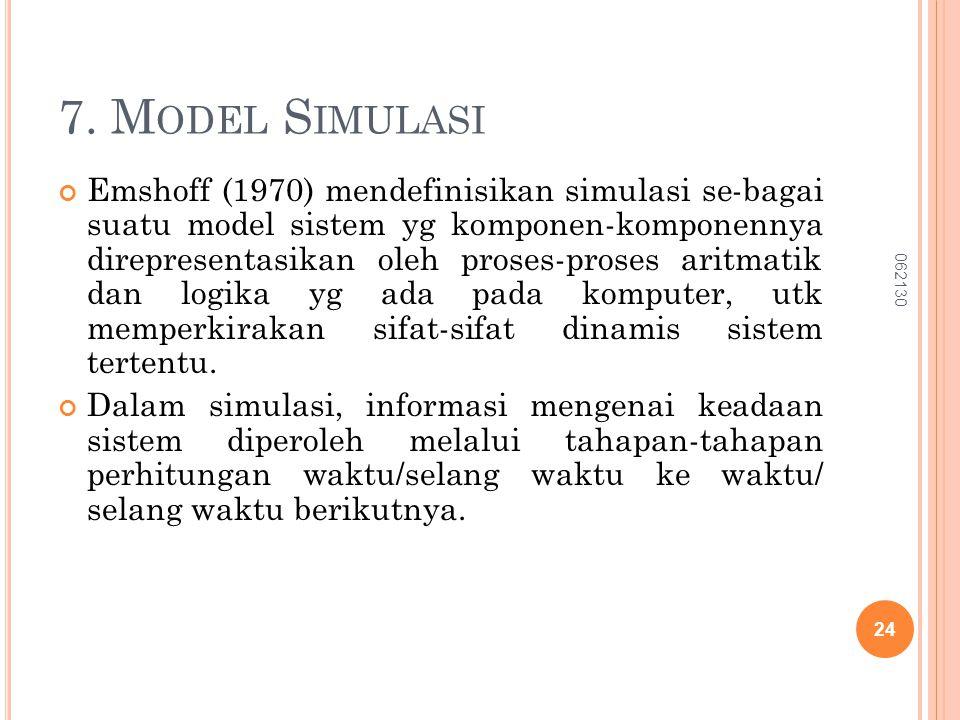 7. Model Simulasi