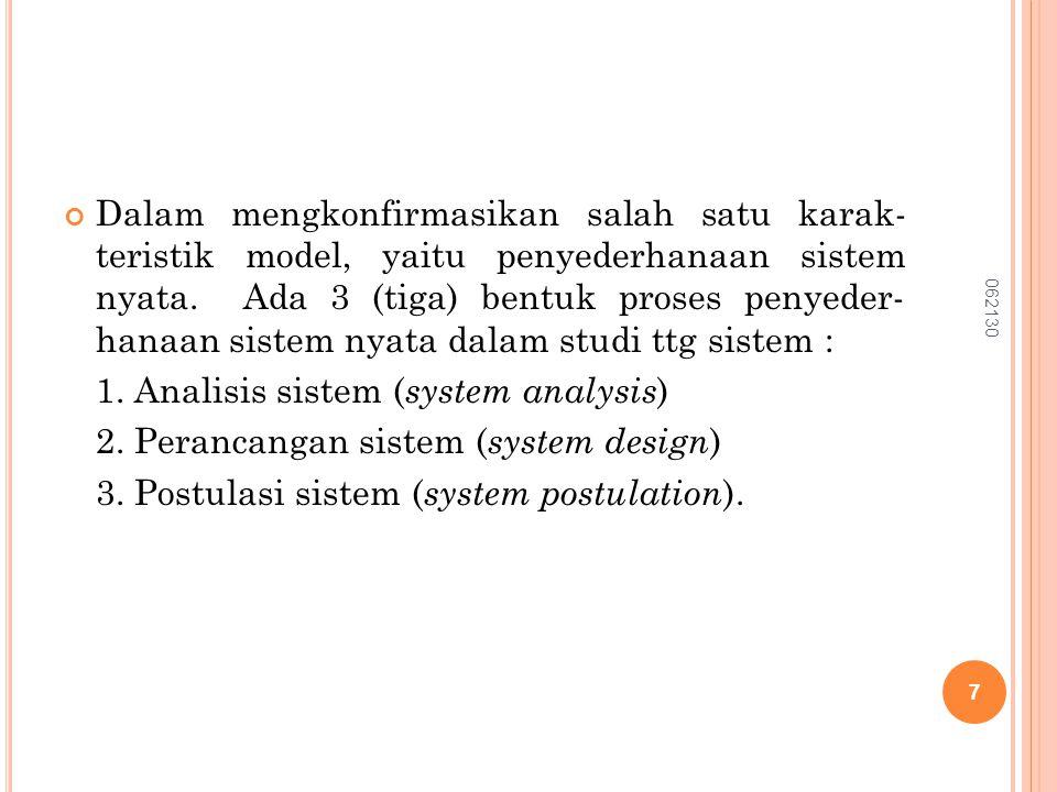 1. Analisis sistem (system analysis)