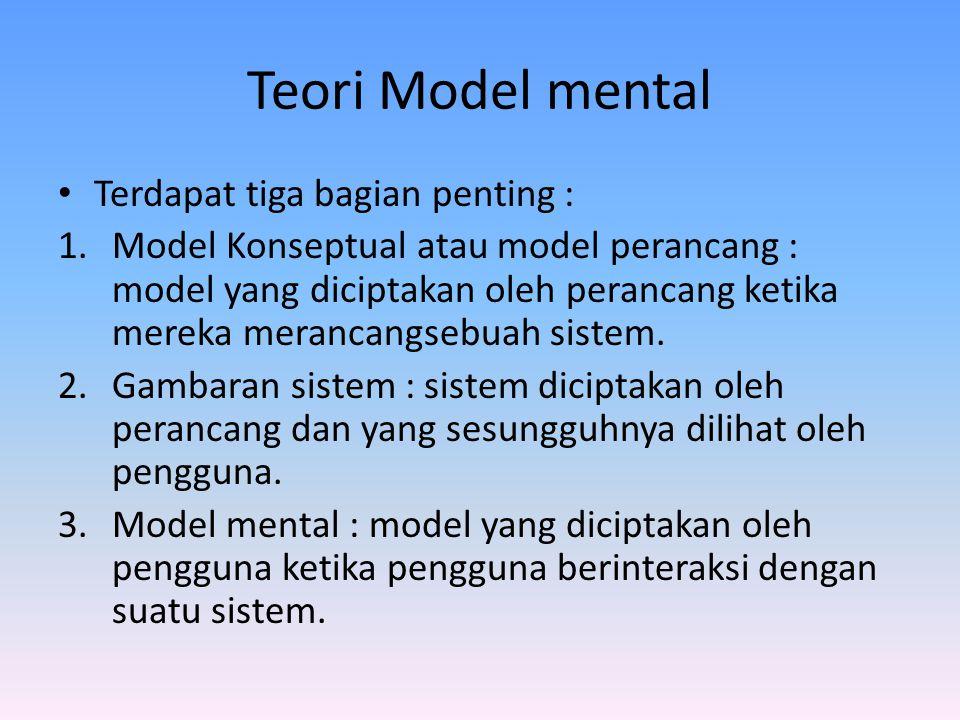 Teori Model mental Terdapat tiga bagian penting :