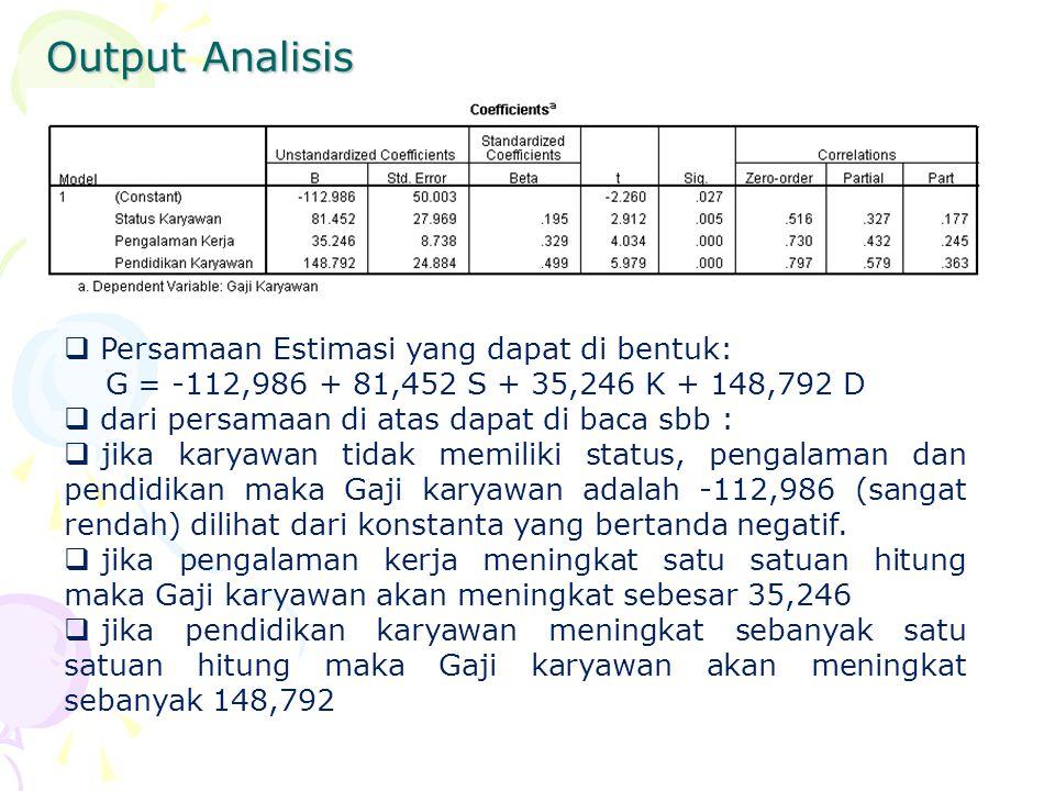 Output Analisis Persamaan Estimasi yang dapat di bentuk: