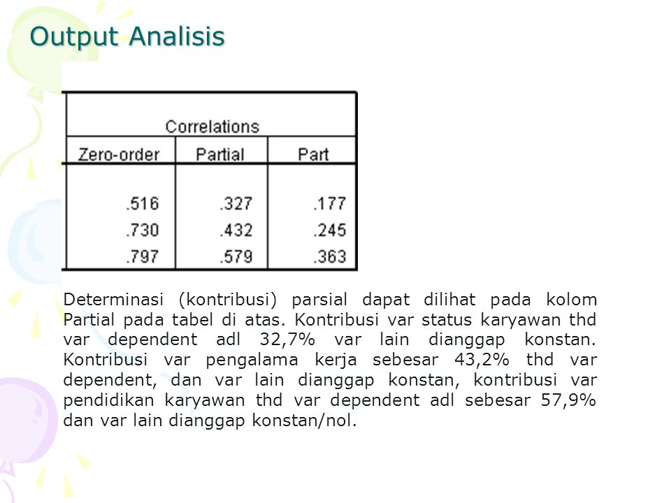 Output Analisis