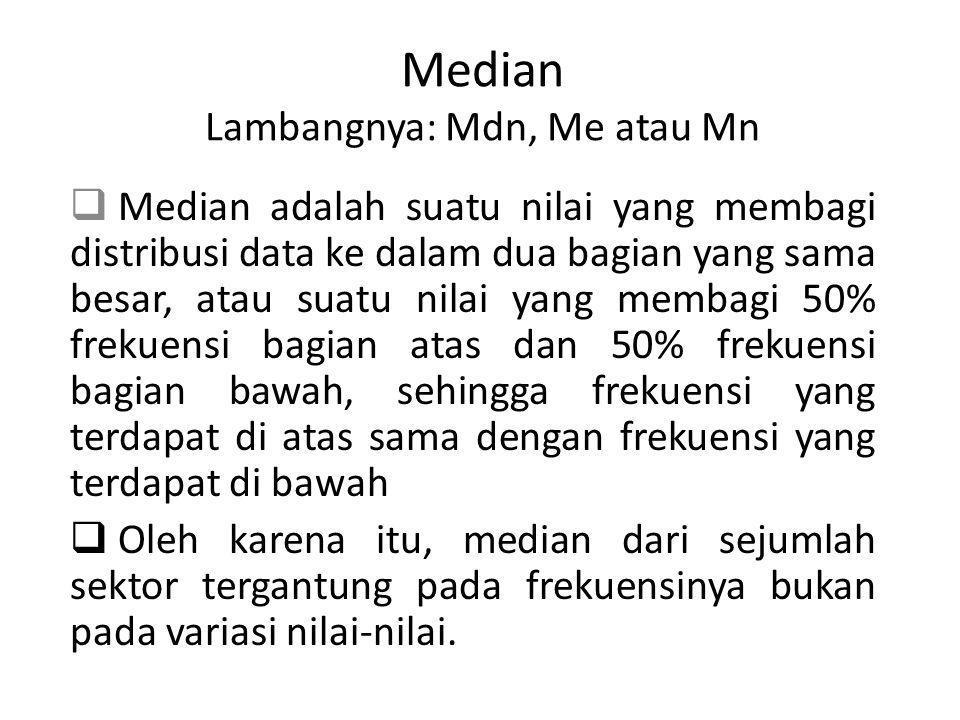 Median Lambangnya: Mdn, Me atau Mn