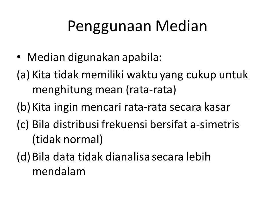 Penggunaan Median Median digunakan apabila: