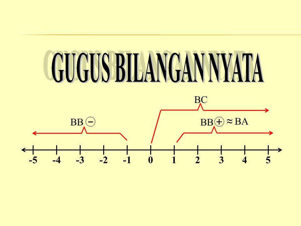 GUGUS BILANGAN NYATA -1 -2 -3 -4 -5 1 2 3 4 5 > + BB BC ≈ BA