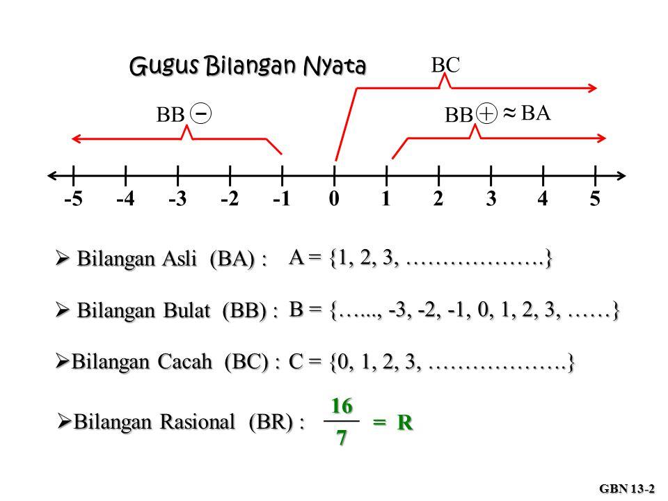 > + -1 -2 -3 -4 -5 1 2 3 4 5 BB BC ≈ BA Gugus Bilangan Nyata