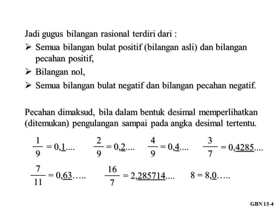 Jadi gugus bilangan rasional terdiri dari :