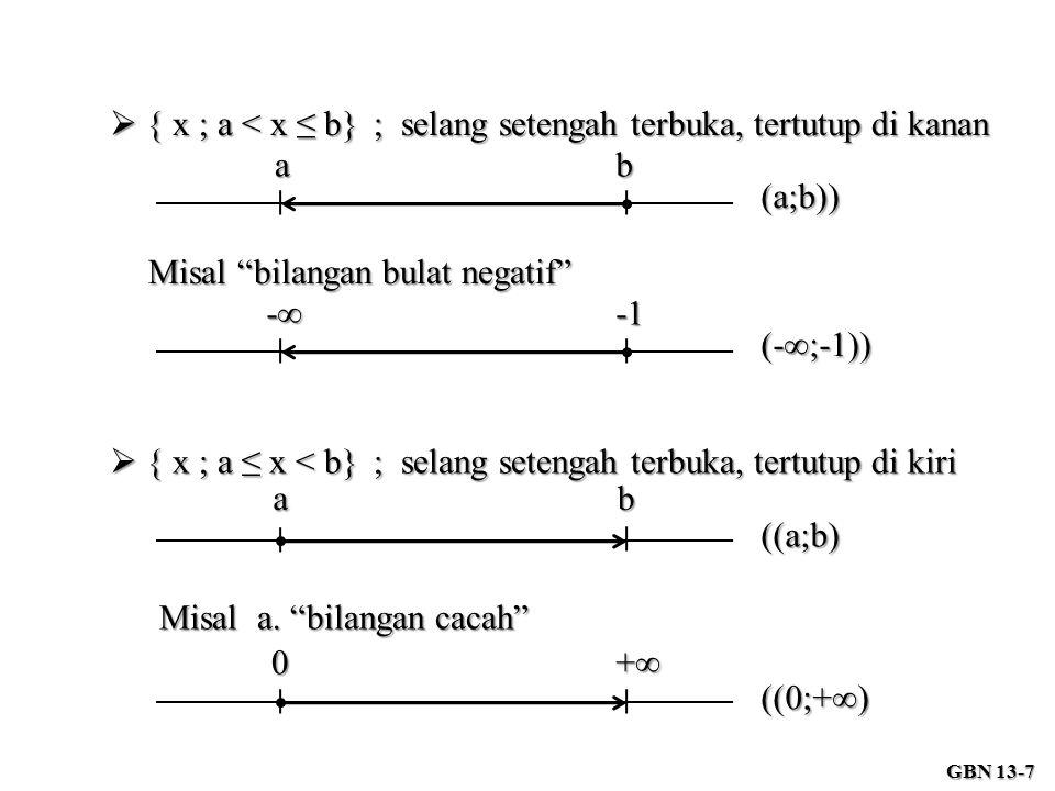  { x ; a < x ≤ b} ; selang setengah terbuka, tertutup di kanan. a. b. (a;b)) Misal bilangan bulat negatif