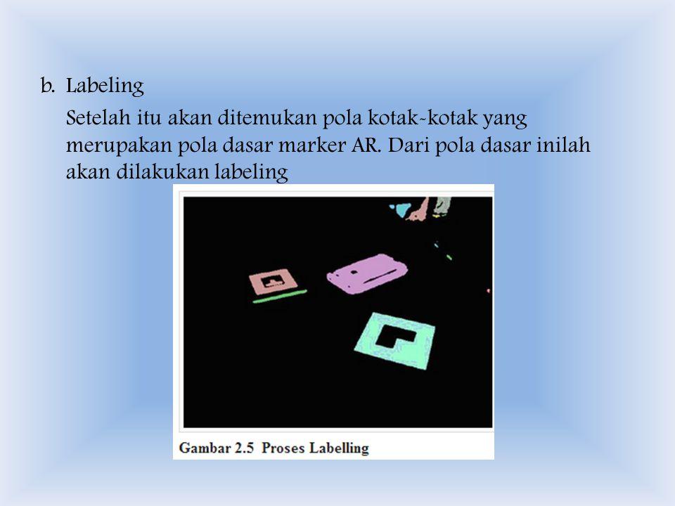 b. Labeling Setelah itu akan ditemukan pola kotak-kotak yang merupakan pola dasar marker AR.