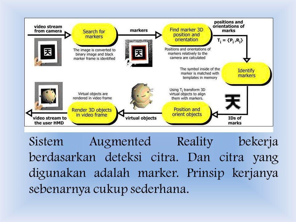 Sistem Augmented Reality bekerja berdasarkan deteksi citra