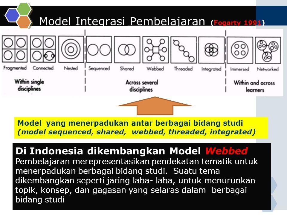 Model Integrasi Pembelajaran (Fogarty 1991)
