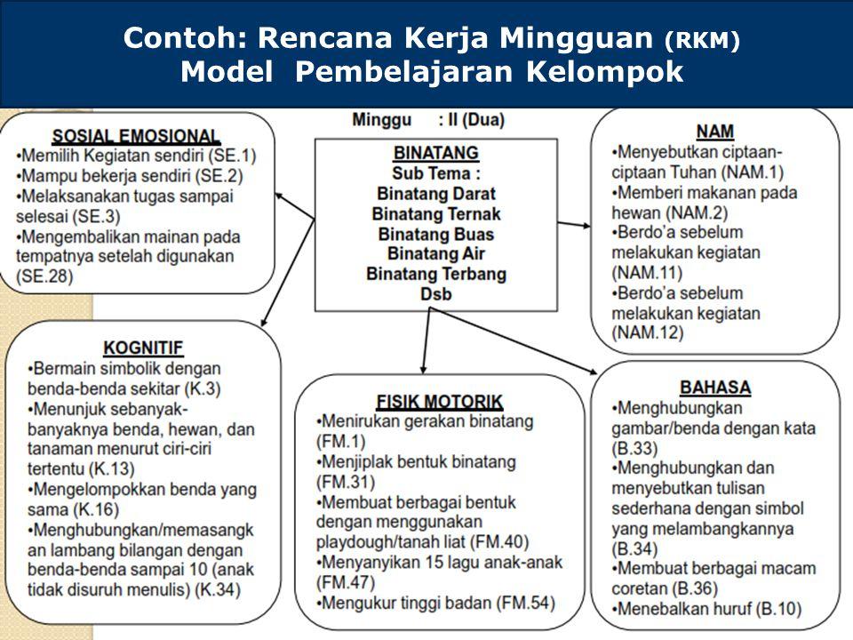Contoh: Rencana Kerja Mingguan (RKM) Model Pembelajaran Kelompok