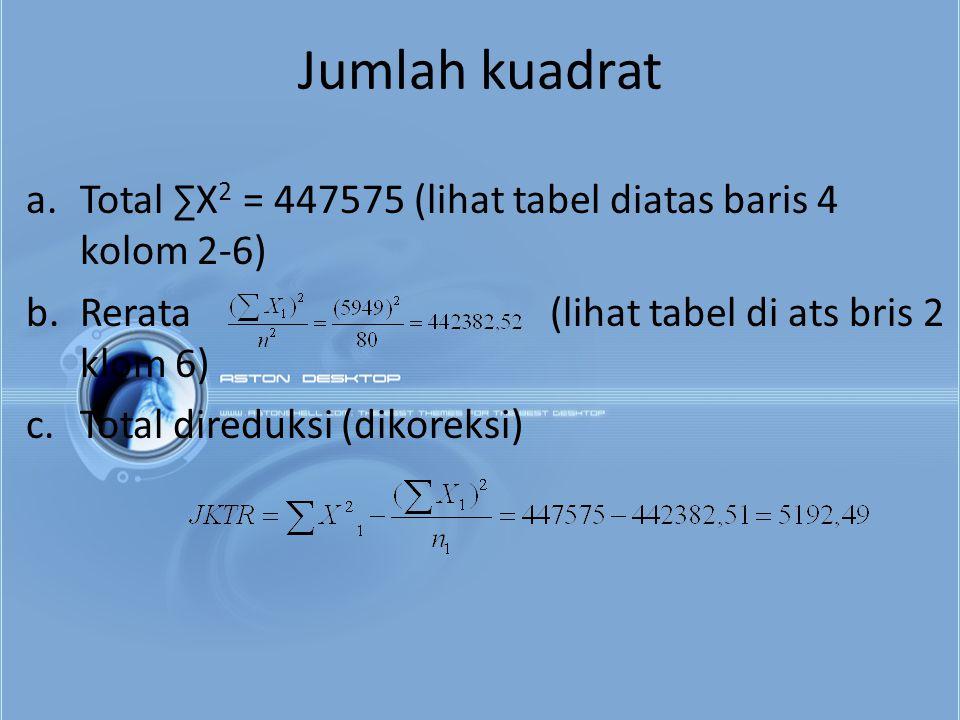 Jumlah kuadrat Total ∑X2 = 447575 (lihat tabel diatas baris 4 kolom 2-6)