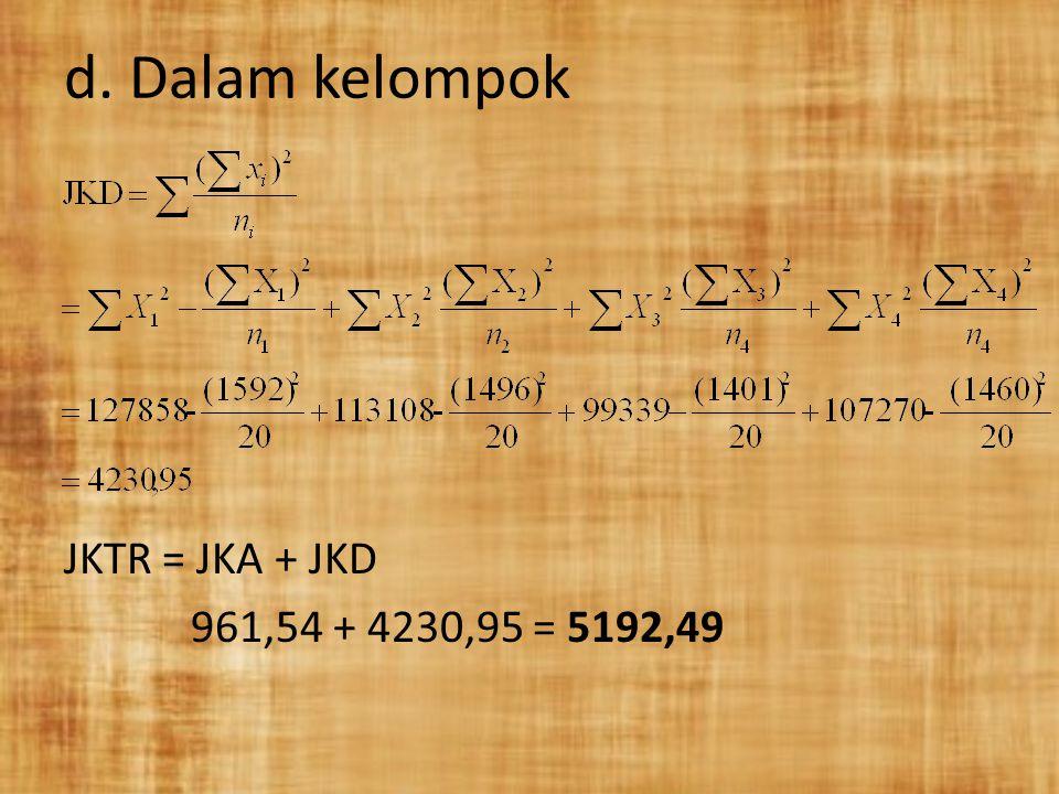 d. Dalam kelompok JKTR = JKA + JKD 961,54 + 4230,95 = 5192,49