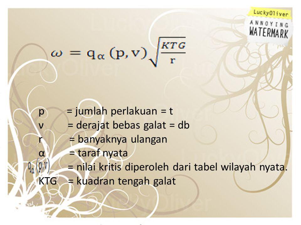 ν = derajat bebas galat = db r = banyaknya ulangan α = taraf nyata