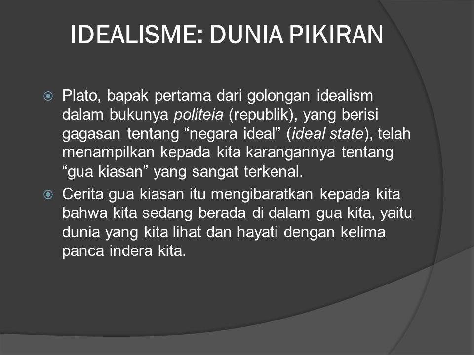 IDEALISME: DUNIA PIKIRAN