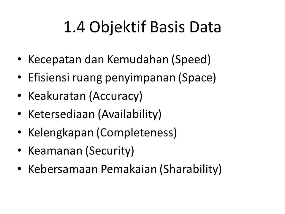 1.4 Objektif Basis Data Kecepatan dan Kemudahan (Speed)