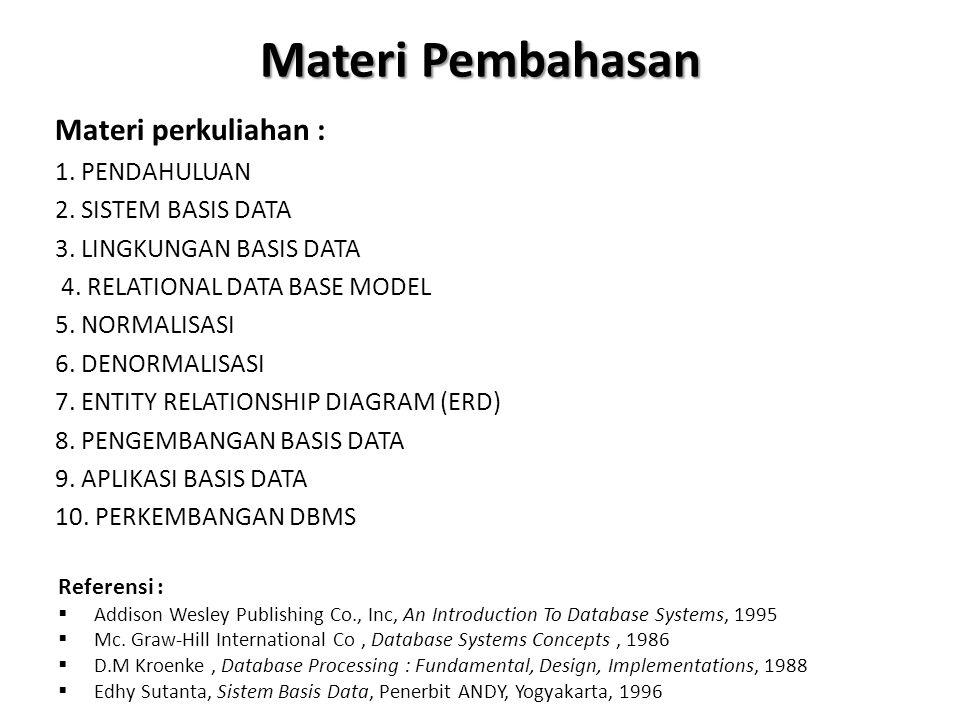Materi Pembahasan Materi perkuliahan : 1. PENDAHULUAN