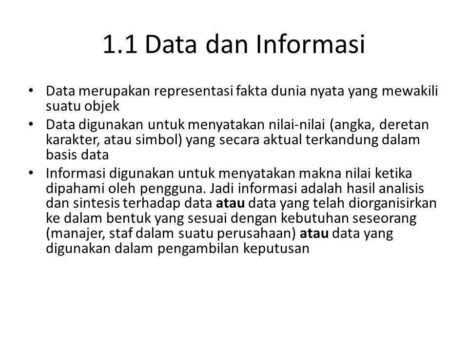 1.1 Data dan Informasi Data merupakan representasi fakta dunia nyata yang mewakili suatu objek.