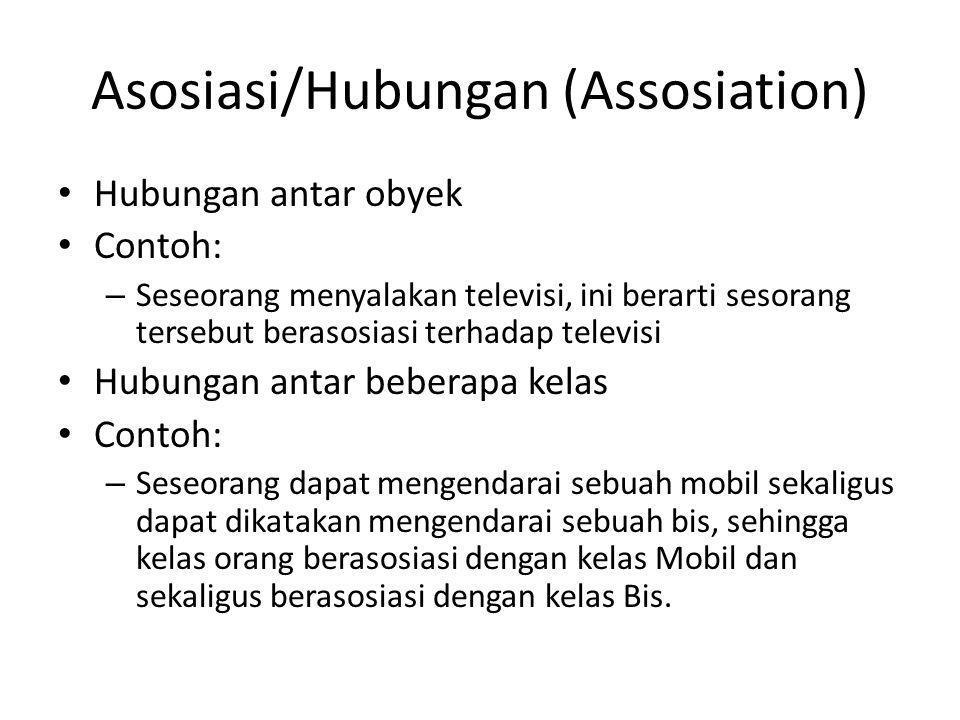 Asosiasi/Hubungan (Assosiation)