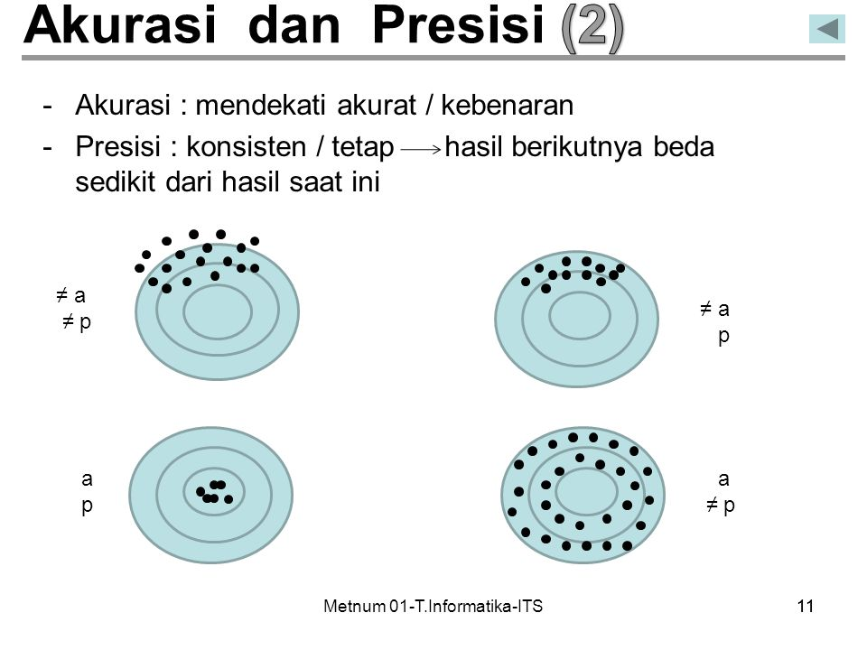 Metnum 01-T.Informatika-ITS