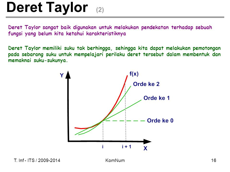 Deret Taylor (2) Deret Taylor sangat baik digunakan untuk melakukan pendekatan terhadap sebuah fungsi yang belum kita ketahui karakteristiknya.