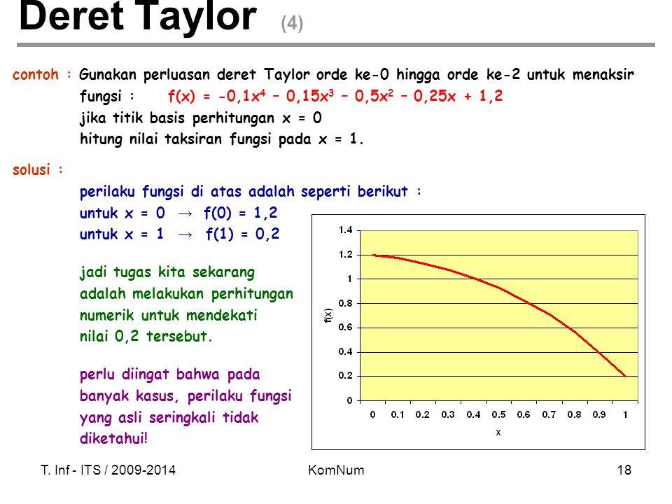 Deret Taylor (4) contoh : Gunakan perluasan deret Taylor orde ke-0 hingga orde ke-2 untuk menaksir.