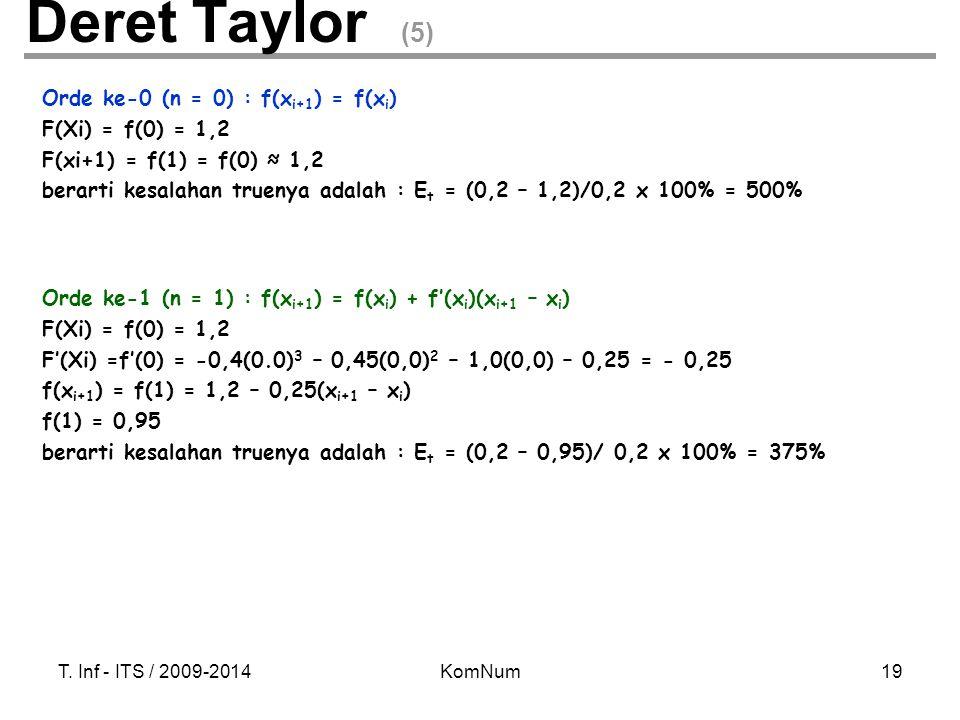 Deret Taylor (5) Orde ke-0 (n = 0) : f(xi+1) = f(xi)