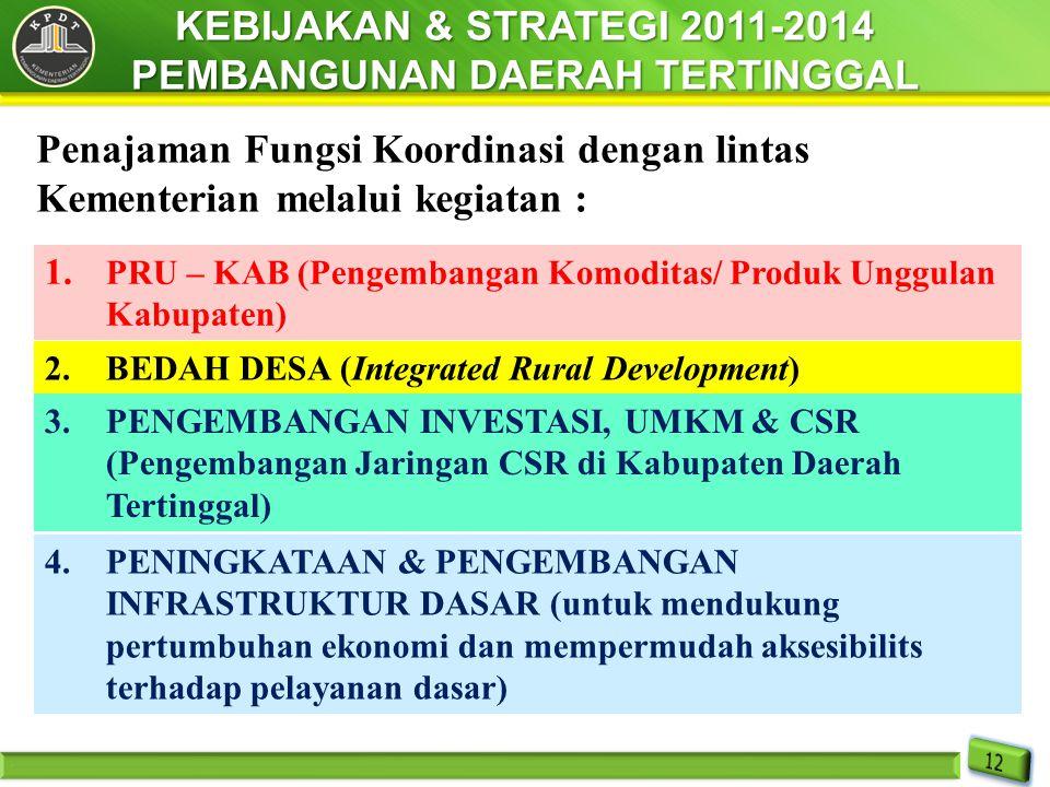 KEBIJAKAN & STRATEGI 2011-2014 PEMBANGUNAN DAERAH TERTINGGAL