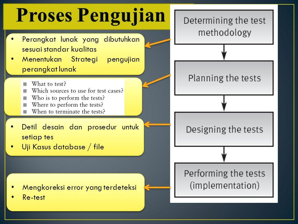 Proses Pengujian Perangkat lunak yang dibutuhkan sesuai standar kualitas. Menentukan Strategi pengujian perangkat lunak.