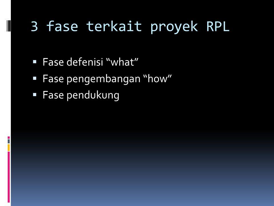 3 fase terkait proyek RPL