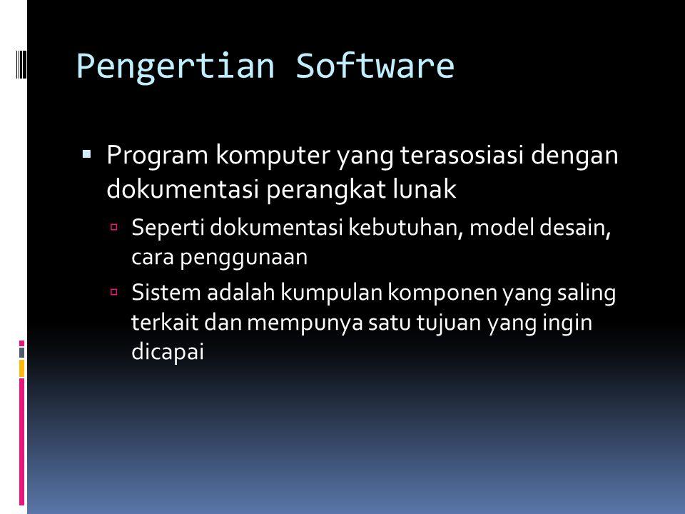 Pengertian Software Program komputer yang terasosiasi dengan dokumentasi perangkat lunak.