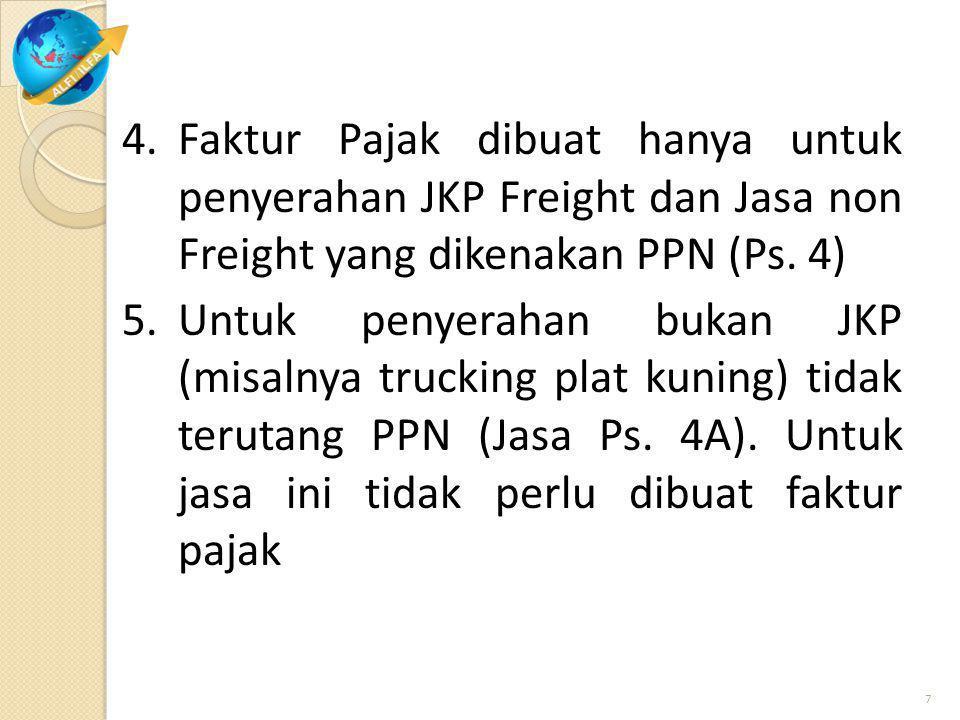 VI. Pengkreditan Pajak Masukan (PM)