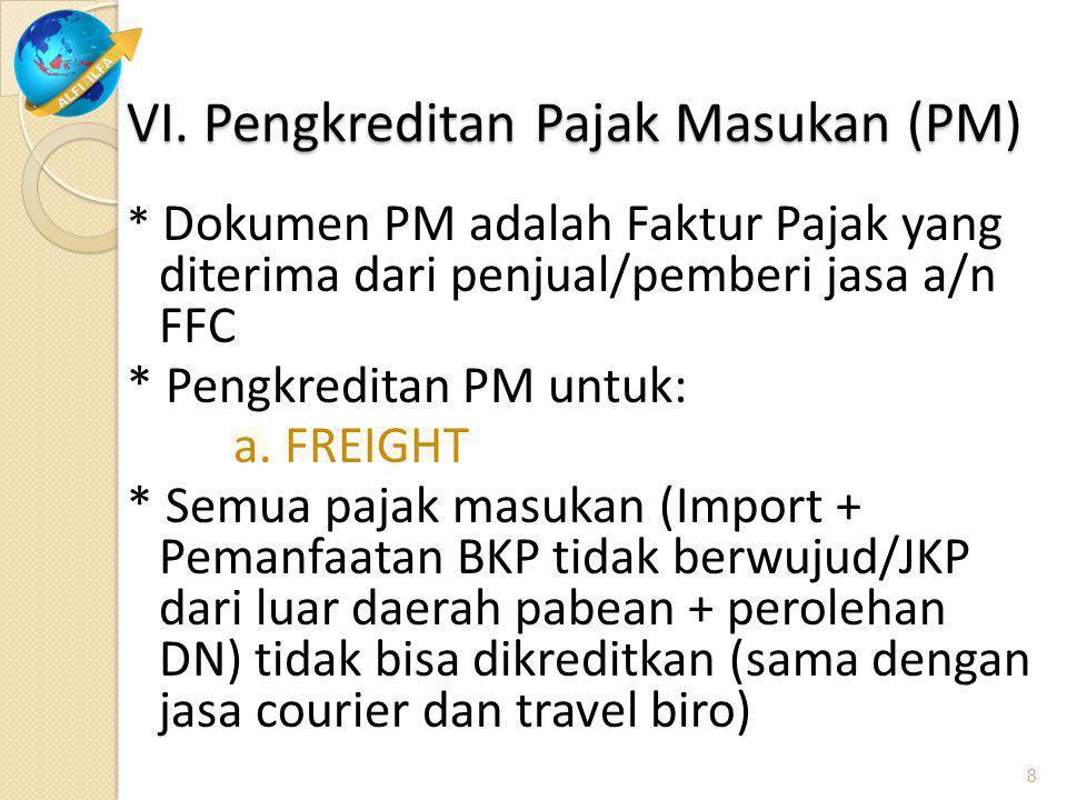 PM yang nyata nyata digunakan untuk:
