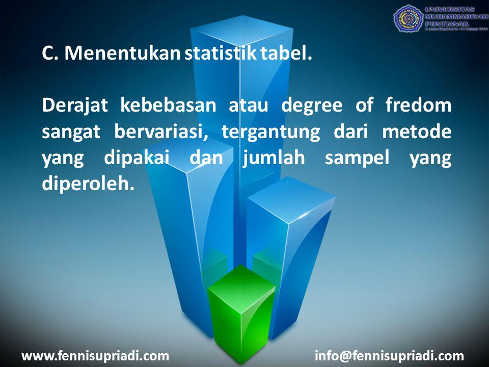C. Menentukan statistik tabel.
