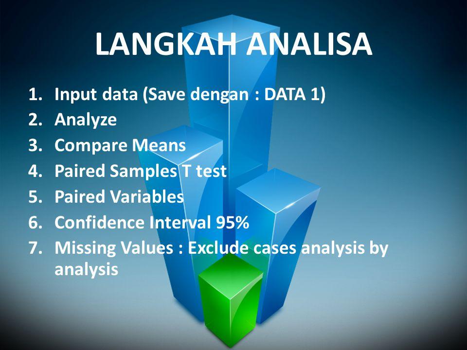 LANGKAH ANALISA Input data (Save dengan : DATA 1) Analyze
