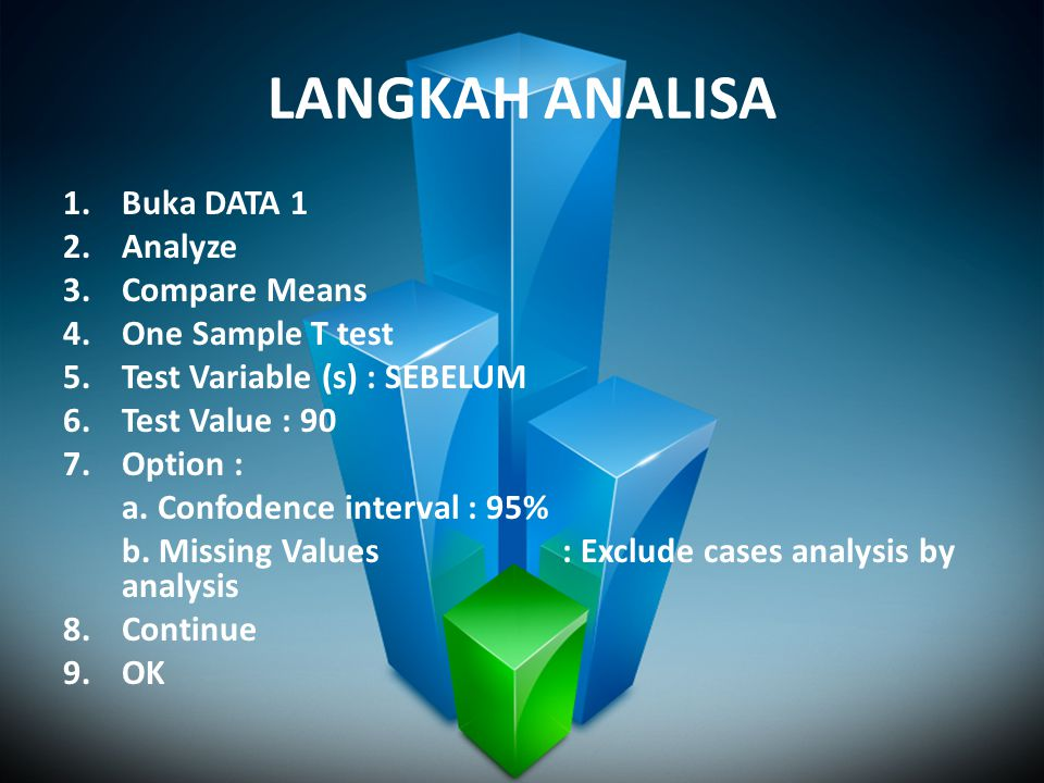 LANGKAH ANALISA Buka DATA 1 Analyze Compare Means One Sample T test