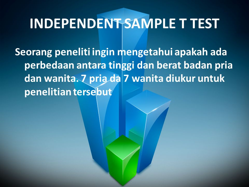 INDEPENDENT SAMPLE T TEST